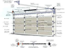 standard garage size door sizes in creative home decor ideas with mm standard garage size double door