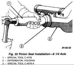 jeep 3 8l engine parts diagram wiring diagram for car engine 2007 hyundai santa fe 2 7 engine diagram further chevy colorado engine swap besides rear pinion