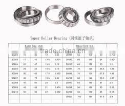 Taper Bearing Size Chart Tapered Roller Bearing Size Chart 30211 Of Taper Roller