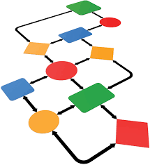 Visio Org Chart Connectors An Introduction To Visio Executive Secretary