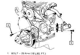 1999 chevrolet cavalier engine diagram modern design of wiring 2002 chevy cavalier engine diagram new 1999 chevy cavalier engine rh ikonosheritage org 1999 chevrolet cavalier 2 2 engine diagram 2001 chevy cavalier