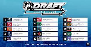 The 2021 nhl entry draft will be the 59th nhl entry draft. 2021 Nhl Draft Predictions Hockey