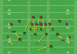american football monthly south florida\\'s zone blitz package Football X And O Diagrams diagram 5 double twin formation okie dallas football x o diagrams