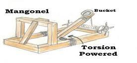torsion catapult. mangonel-drawing1.jpg torsion catapult e