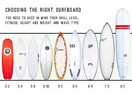 Surfboard Size And Weight Chart Longboard Surfboard Weight