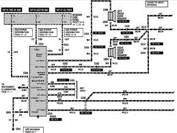 98 expedition stereo wiring diagram wiring diagrams 1997 ford expedition wiring diagram at 1998 Ford Expedition Wiring Diagram