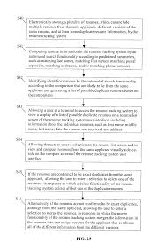 Patent Us8548929 Methods And Systems Of Employment Candidate
