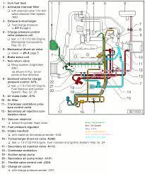 1 8t auq engine diagram skoda octavia mk i briskoda 4411150985 e2ba604b2a o gif