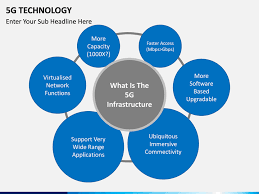 Technology Powerpoint 5g Technology Powerpoint Template Sketchbubble