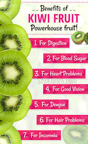 benefits of kiwi fruit that you must know