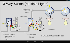how to wire switches throughout wiring a light switch diagram