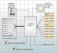 lighting relay panel wiring diagram lighting wiring diagrams relay panel wiring diagram jodebal com