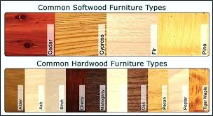 type of furniture wood. Types Of Hardwood For Furniture Things To Know Before Visiting The Lumber Yard Yards And . Type Wood N