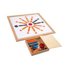 Montessori Chart Box Rreading Analysis 2nd Chart Box La023