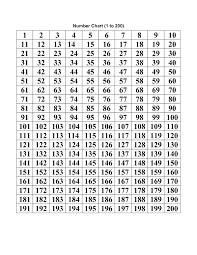 Number Chart 1 200 Printable Printable Numbers Number