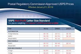 Postage Rates 2018 Chart Postal Optimization