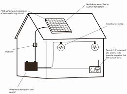 solar plans for home best of home plans for solar panels home plan