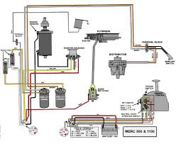 mercury outboard ignition wiring diagram facbooik com Mercury Outboard Wiring Harness mercury outboard ignition wiring diagram facbooik mercury outboard wiring harness diagram