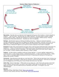 graham gibbs reflection cycle annotated graham gibbs model of reflection description describe what you observed what happened during your