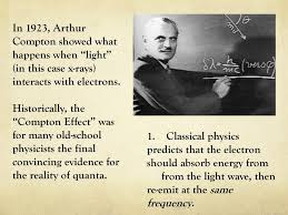 Arthur Compton Contribution To Light Is Light A Wave Or A Particle Ppt Download