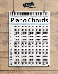 Piano Chord Chart Details About Piano Chord Chart Poster Educational Guide For Keyboard Music Lessons P1001
