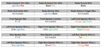 wiring diagram 2001 chrysler lhs radio wiring diagram 2012 200 97 f250 stereo wiring diagram at 1997 Ford F250 Radio Wiring Harness