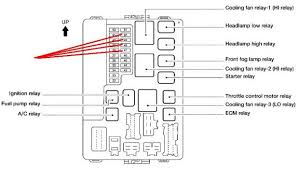 2002 nissan altima under hood fuse box diagram inspirational fuse 2006 Nissan Altima Fuse Box Diagram 2002 nissan altima under hood fuse box diagram inspirational fuse box diagram 2006 nissan altima 2010