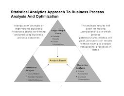 Big Data and Business Intelligence Solutions   Calance CUSTOMER   MARKETING INTELLIGENCE SERVICESCustomer Targeting Strategy  DevelopmentCase Studies