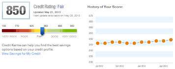 Free Credit Report 2018 Credit Karma Insurance Score