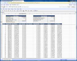 Auto Loan Amortization Schedules 039 Amortization Schedule Excel Template Lease Auto Loan