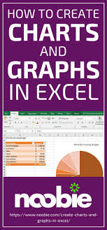 How To Create Charts And Graphs In Excel Microsoft
