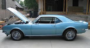 Types of vehicles and systems functioning: Chevrolet Camaro Z28 : 1968