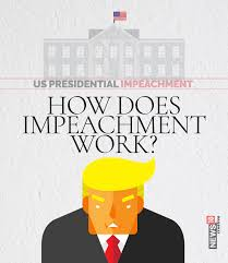 Impeachment procedures vary from country to country, but the united states constitution states that the president, vice president and all civil officers of the united states, shall be removed from office. Here S A Look At The Presidential Impeachment Process In United States