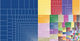 Android Fragmentation Chart Android Fragmentation Charted 18 796 Different Devices In