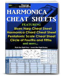 Harmonica Cheat Sheets Harp N Guitar