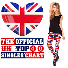 Download The Official Uk Top 40 Singles Chart 12th May 2017