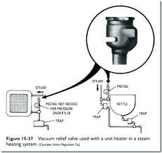 water heater vacuum breaker. Simple Water Water Heater Vacuum Breaker Hot Installation Sp In R