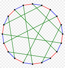 2 Factorable Graph Hd Png Download 3410510 Free