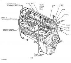 jeep cherokee engine diagram jeep wiring diagrams
