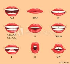Phoneme Mouth Chart Female Lip Sync Lip Sync Collection For Animation Female