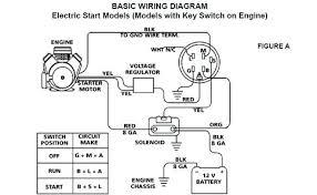 coleman powermate wiring diagram wiring diagrams best powermate 7500 watt generator pro force generator wiring schematics aiwa wiring diagram coleman powermate wiring diagram