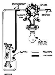 figure 5 34 single pole switch circuit single pole switch wiring diagram - power at the light single pole switch circuit