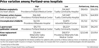 why some oregon hospitals charge three times more than others view full size