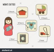 identify any repairs where necessary housekeeping resume for moms duties housekeeping and maternity infographic vector hotel housekeeping duties list housekeeping duties responsibilities nursing home
