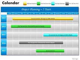 5 Year Planning Gantt Chart Powerpoint Slides Gantt Ppt