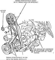timing diagram for 2 3 ford explorer and ford ranger forums click to expand