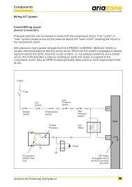 Automotive Ac Pressure Chart Auto Ac Pressures Chart Swiatokien Info