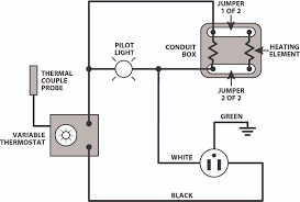 120v schematic wiring diagram all wiring diagram 120v wiring diagram wiring diagrams best kitchen electrical wiring diagrams 120v 120v schematic wiring diagram