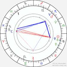 Moby Charts Moby Birth Chart Horoscope Date Of Birth Astro