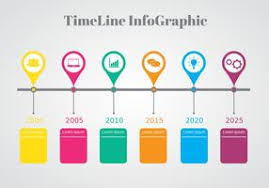 timrline timeline free vector art 20824 free downloads